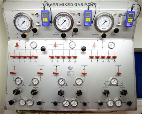 Panel Gas Wall Mounted Mixed Gas Panel Mixed Gas Diver Panels
