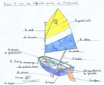 dessin bateau laser supports porh loeiz skiff voile