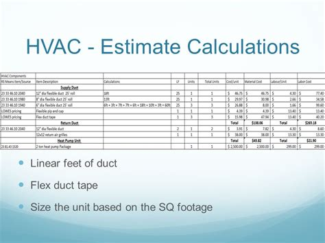 Hvac Estimator by King Cost Estimation Ppt