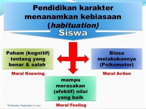 Pendidikan Karakter 3 pendidikan karakter di sekolah