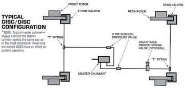 Brake System Setup Eaton Switch Wiring Diagram Eaton Get Free Image About