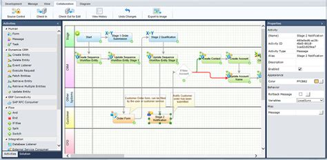 workflow program request a pnmsoft sequence demo pnmsoft