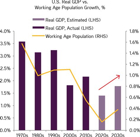 Kkr Mba Diversity Insights Program by What Does Population Aging For Growth And Investments