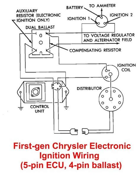 ballast resistor schematic wiring diagram for a ballast resistor fuel injector wiring diagram wiring diagram odicis