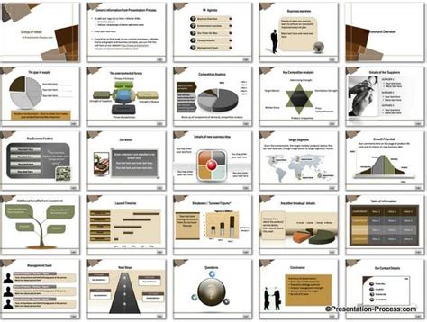 Group Ideas Powerpoint Template Ideas For Powerpoint