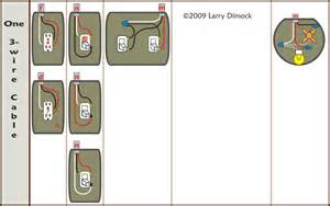 wiring diagram for 4 wire dryer plug gallery