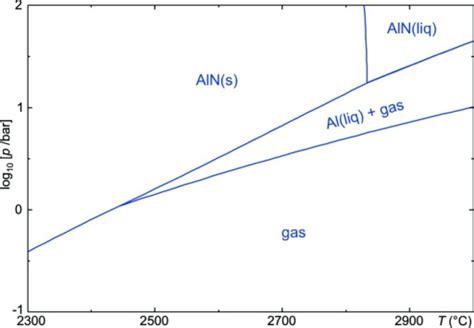 phase diagram for n2 wiring diagram schemes