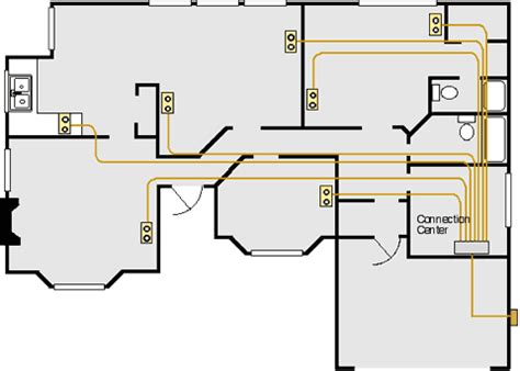 wiring home network diagram home network wiring guide