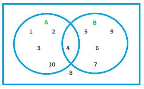 sets a venn diagram shows best free home design idea