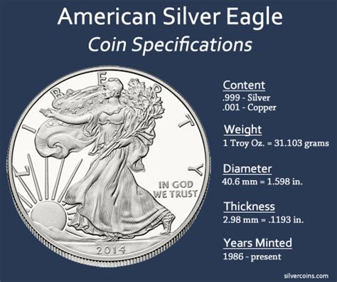 how to keep from being ripped off while buying precious metals