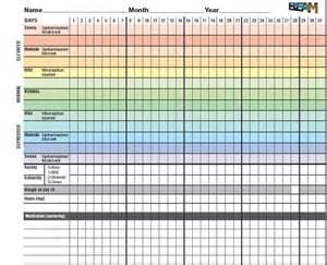 bipolar mood chart template printable mood chart 183 causes
