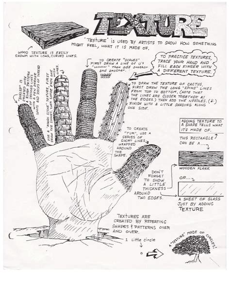 pattern and texture art lessons texture handout for my workbook great for teaching