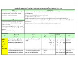 balanced scorecard excel template balanced scorecard template excel pictures to pin on