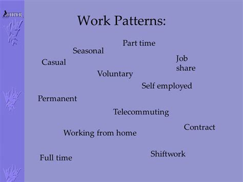 pattern works jobs achper nsw option 3 individuals and work ppt download
