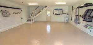 Finishing a garage home design ideas