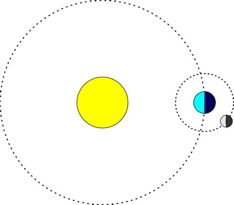 diagram of the earth sun and moon moon and earth diagram pics about space