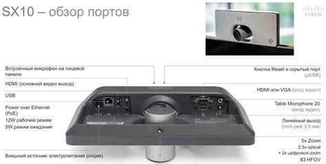 Cisco Telepresence Cts Sx10n K9 cisco telepresence set sx10 cts sx10 k9