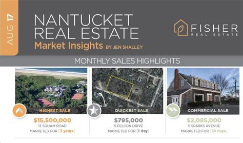 top 10 real estate markets 2017 august 2017 nantucket real estate market insights from