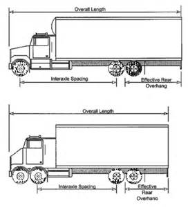 10 Wheels Truck Dimensions Weights And Dimensions Of Vehicles Regulations Motor