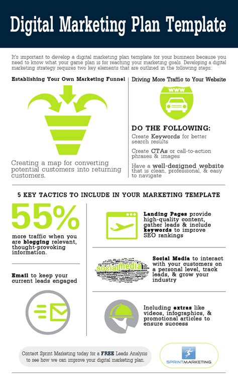 Digital Marketing Plan Template Infographic Sprint Marketing Marketing Caign Strategy Template