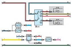 toyota hiace wiring diagram and electrical system 2006