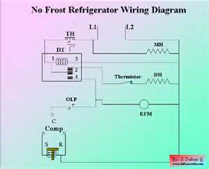 refrigeration thermostat wiring x machines articles