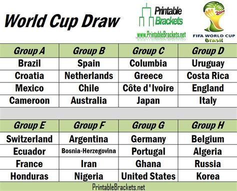 printable schedule world cup 2015 world cup bracket print party invitations ideas