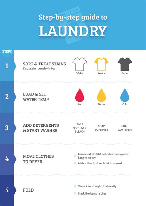 your guide to laundry room 28 images guide to