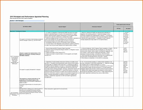 nursing teaching plan template superb photos of nursing teaching plan template