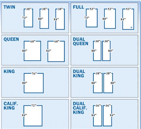 Scottxstephens s blog designer bedding sets online king size to baby