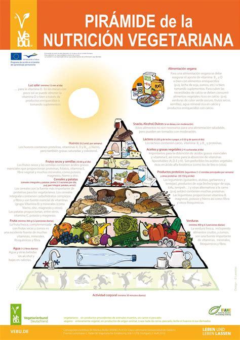 la vegetariana veganismo y vegetarianismo nutrici 243 n a las 6