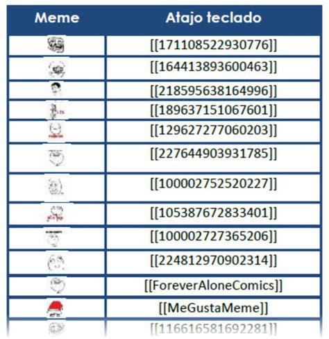 How To Make Memes On Facebook - emoticon memes para facebook image memes at relatably com