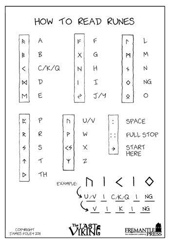 printable runic alphabet viking resources coloring decoding and messages