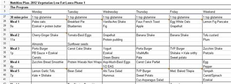 protein meal plan protein meal planner best workouts for your type
