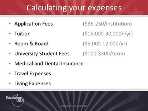 Room And Board Expense Byu Mba by Graduate Presentation
