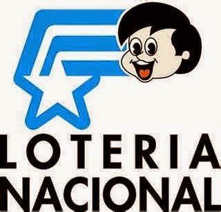 resultados loteria nacional de ecuador google noticias de ecuador