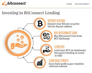 bitconnect singapore bitconnect is back please don t fall for this a second