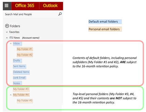Office 365 Outlook Personal Folders Default Vs Personal Email Folders It Services Usc
