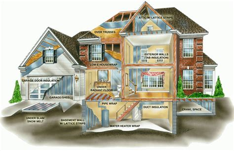 energy efficient house designs energy efficient home design 1homedesigns com