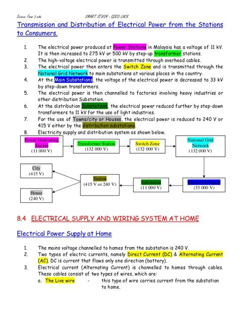 fantastic different types of electrical wiring system