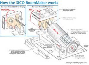 Murphy Bed Kit Specs Sico Room Maker Murphy Bed Mechanism Cost Amp Specs