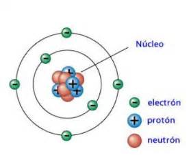 Definition Of A Proton What Is A Proton Definition