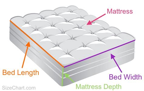 Us Duvet Sizes Quilt Sizes How Wide Is A Standard Bed