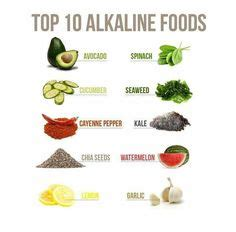 Alkaline Diet Detox School 1000 images about detox tips and recipes on