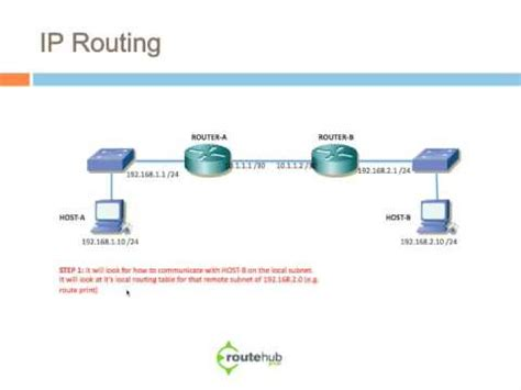 tutorial cisco packet tracer static routing packet tracer tutorial router ipv4 configuration