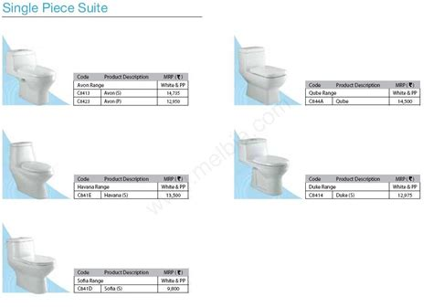 parryware bathroom fittings price list parryware sanitary products price list for european