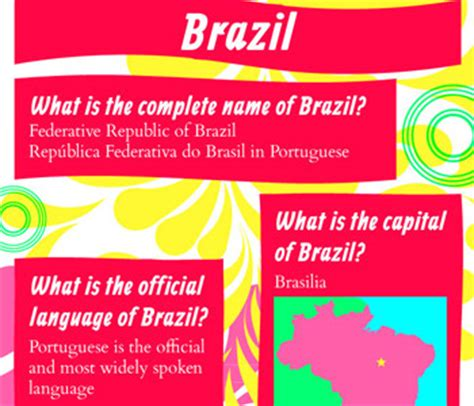 facts about brazil | brazil facts