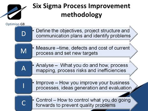 lean six sigma for how improvement experts can help in need and help improve the environment books lean six sigma toc using dmaic measure phase