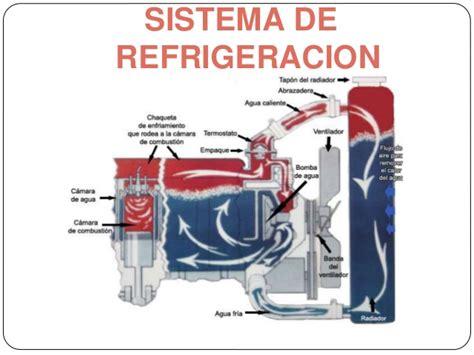 definicion de capacitor en refrigeracion capacitor de un sistema de refrigeracion 28 images funcion ventilador condensador airea