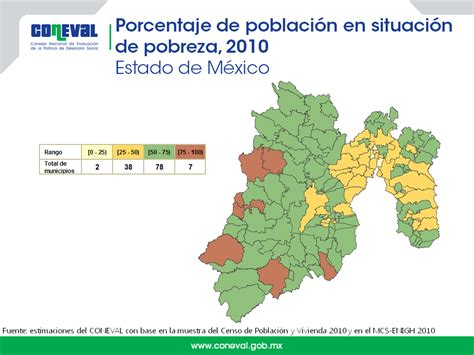 consulta de fotomultas en estado de mxico pobreza municipal